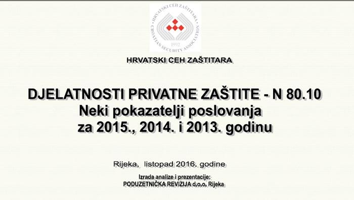 2015 – DJELATNOSTI PRIVATNE ZAŠTITE U RH